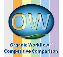 Organic Workflow Competitive Comparison